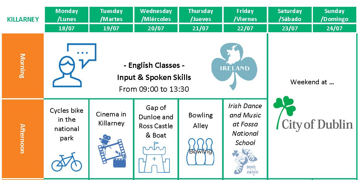 programa de actividades orientativo en Killarney