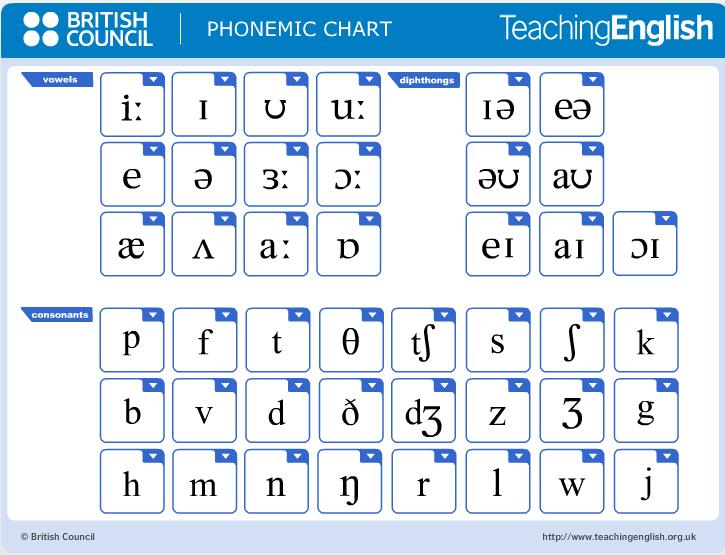 mejorar-pronunciacion-en-ingles