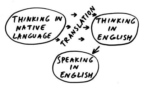 ser-bilingüe