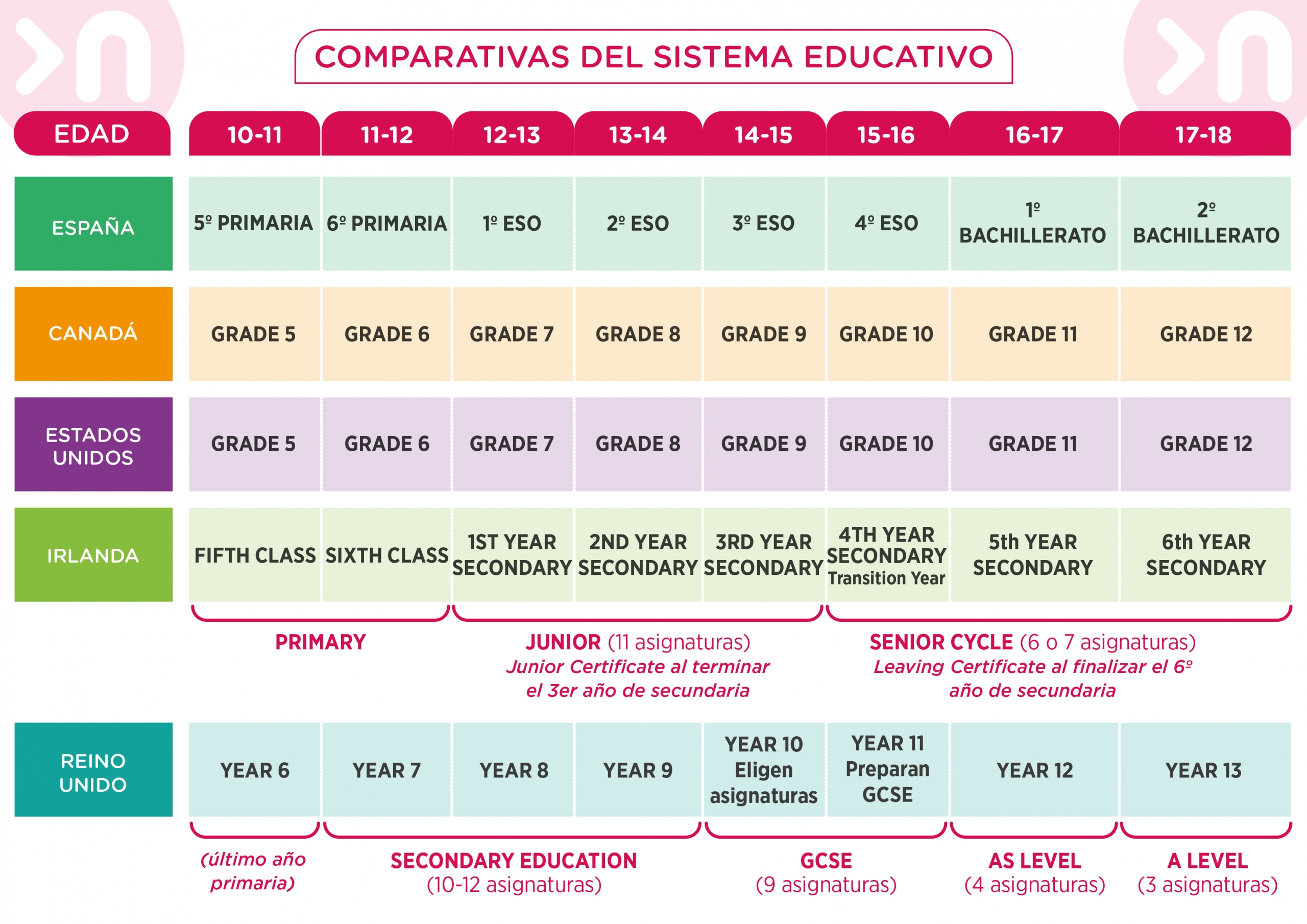 Comparativa-sistema-educativo