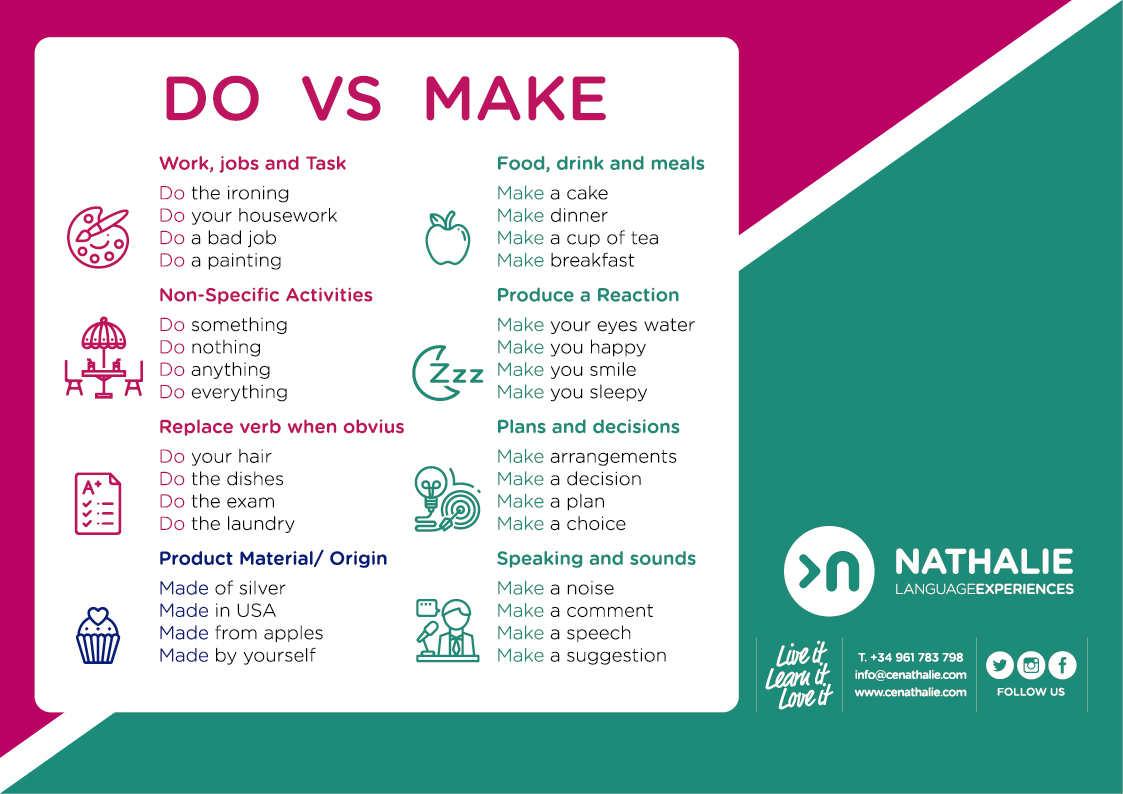 nathalie-language-experiences-blog-make-vs-do