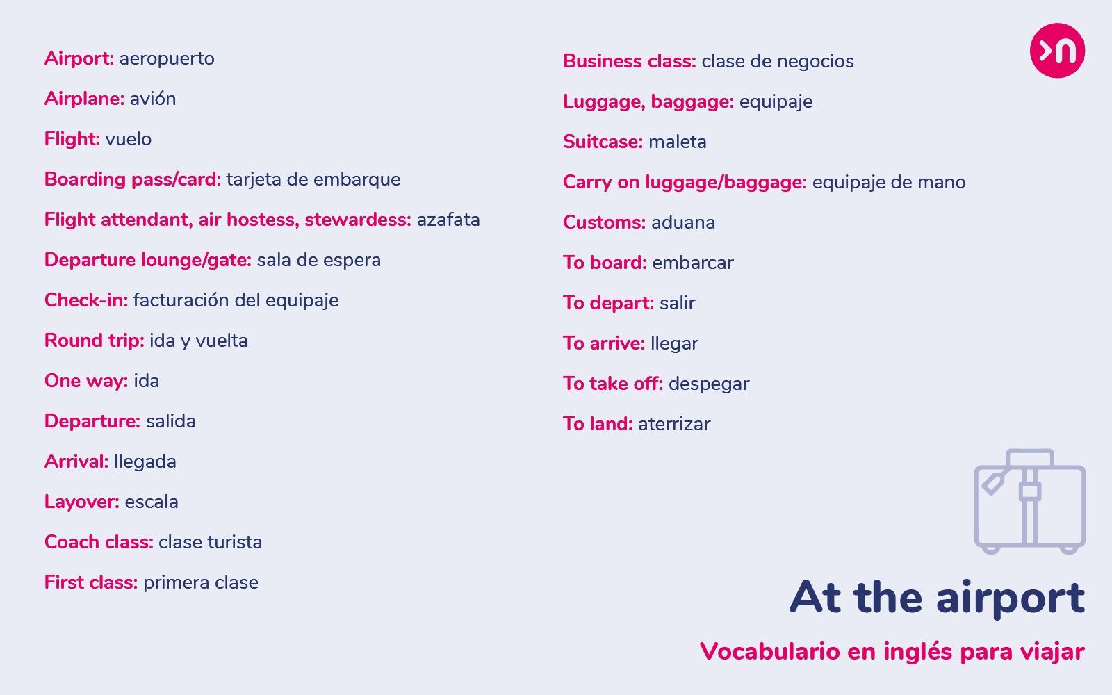 Vocabulario En Inglés Para Viajar Aprende Y Disfruta De La